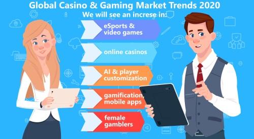 Jocuri cazino - ordine poker